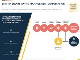 End To End Returns Management Automation Ppt Powerpoint Presentation Summary