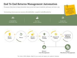 End To End Returns Management Automation Reverse Side Of Logistics Management Ppt Infographics