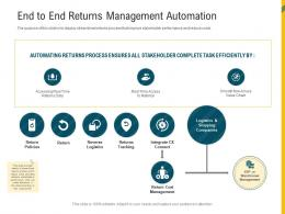 End To End Returns Management Automation Reverse Supply Chain Management Ppt Ideas
