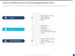 End To End Revenue Cycle Management Services M1218 Ppt Powerpoint Presentation Outline Skills