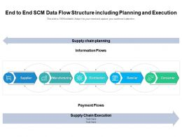 End To End SCM Data Flow Structure Including Planning And Execution