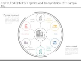 End To End Scm For Logistics And Transportation Ppt Sample File