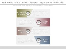 End To End Test Automation Process Diagram Powerpoint Slide