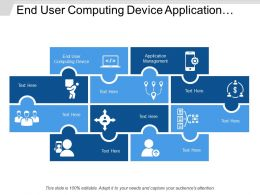 End User Computing Device Application Management Application Design Architecture