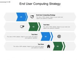 End User Computing Strategy Ppt Powerpoint Presentation Outline Templates Cpb
