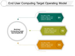 End User Computing Target Operating Model Ppt Powerpoint Presentation Model Ideas Cpb