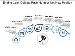 Ending Cash Defects Ratio Number Net New Position Cpb