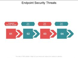 Endpoint Security Threats Ppt Powerpoint Presentation Pictures Templates Cpb