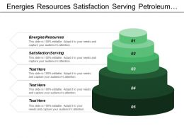 Energies Resources Satisfaction Serving Petroleum Products Planning Effort Centers