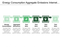 Energy Consumption Aggregate Emissions Internet Things Cognitive Computing