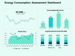 Energy Consumption Assessment Dashboard Ppt Powerpoint Presentation File Summary