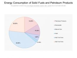 Energy Consumption Of Solid Fuels And Petroleum Products