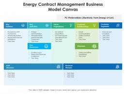 Energy Contract Management Business Model Canvas