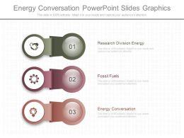Energy Conversation Powerpoint Slides Graphics