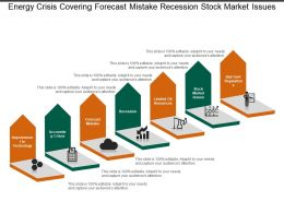 Energy Crisis Covering Forecast Mistake Recession Stock Market Issues