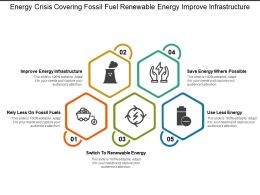 Energy Crisis Covering Fossil Fuel Renewable Energy Improve Infrastructure