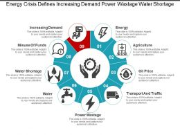 Energy Crisis Defines Increasing Demand Power Wastage Water Shortage