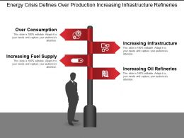 Energy Crisis Defines Over Production Increasing Infrastructure Refineries