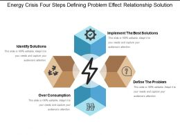 Energy Crisis Four Steps Defining Problem Effect Relationship Solution