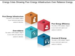 Energy Crisis Showing Poor Energy Infrastructure Over Reliance Energy