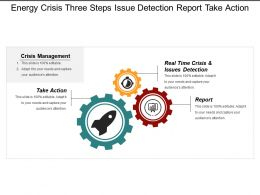 Energy Crisis Three Steps Issue Detection Report Take Action