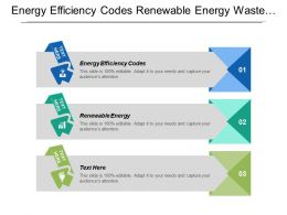 Energy Efficiency Codes Renewable Energy Waste Management Historic Preservation