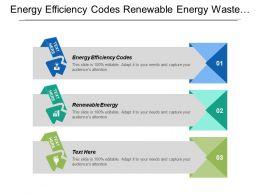Energy Efficiency Codes Renewable Energy Waste Management Historic Preservation