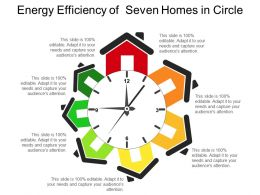 Energy Efficiency Of Seven Homes In Circle