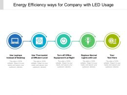 Energy Efficiency Ways For Company With Led Usage