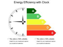 Energy Efficiency With Clock