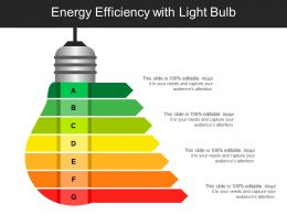Energy Efficiency With Light Bulb