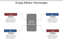 Energy Efficient Technologies Ppt Powerpoint Presentation Model Inspiration Cpb