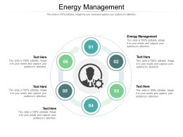 Energy Management Ppt Powerpoint Presentation Infographics Objects Cpb