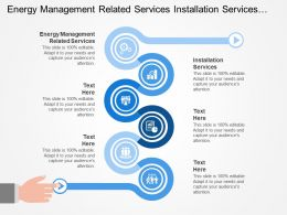 Energy Management Related Services Installation Services Energy Measurement