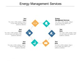 Energy Management Services Ppt Powerpoint Presentation Inspiration Examples Cpb