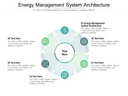 Energy Management System Architecture Ppt Powerpoint Presentation Infographic Template Pictures Cpb