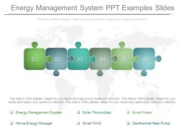 Energy Management System Ppt Examples Slides
