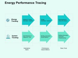 Energy Performance Tracing Data And Metrics Ppt Powerpoint Presentation Icon