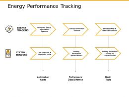 Energy Performance Tracking Automation Ppt Powerpoint Presentation Format