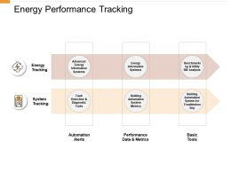 Energy Performance Tracking Performance Ppt Powerpoint Presentation Model