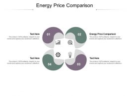 Energy Price Comparison Ppt Powerpoint Presentation Gallery Graphics Design Cpb
