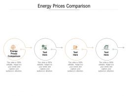 Energy Prices Comparison Ppt Powerpoint Presentation Infographic Template Ideas Cpb