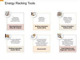 Energy Racking Tools Bill Analysis Ppt Powerpoint Presentation File Visuals