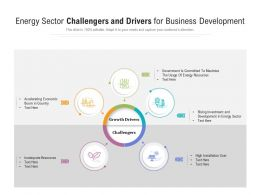 Energy Sector Challengers And Drivers For Business Development
