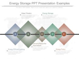 Energy Storage Ppt Presentation Examples