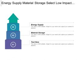 Energy Supply Material Storage Select Low Impact Material