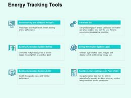 Energy Tracking Tools Analysis Ppt Powerpoint Presentation Professional Gallery