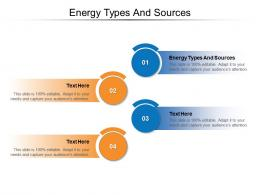 Energy Types And Sources Ppt Powerpoint Presentation Gallery Good Cpb