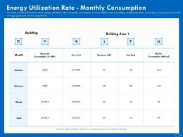 Energy Utilization Rate Monthly Consumption Electricity Ppt Powerpoint Presentation Icon