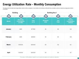 Energy Utilization Rate Monthly Consumption Ppt Powerpoint Presentation Portfolio Designs